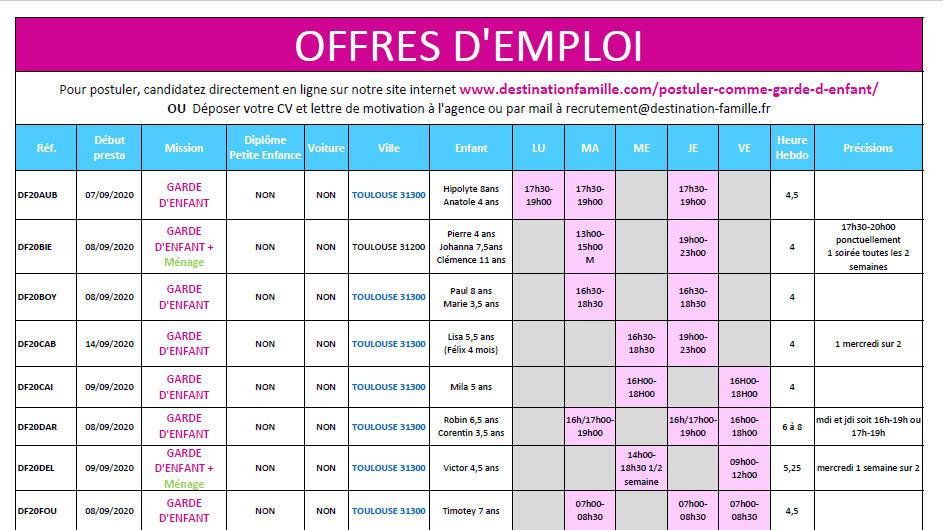 Présente les offres d'emploi de garde d'enfants et aide ménagère sur Toulouse à pourvoir chez Destination Famille